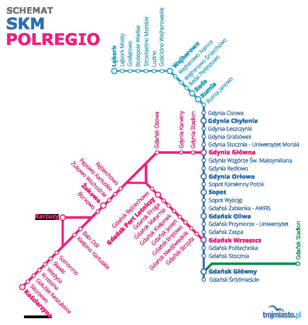 Schemat PKM