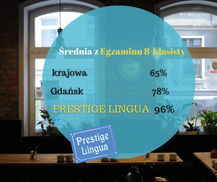 Egzamin ósmoklasisty z angielskiego - w Prestige Lingua: zdjęcie 87562452