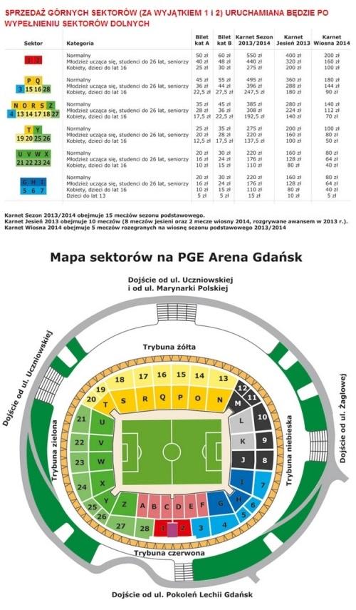 sektory PGE Arena
