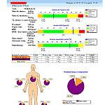 Analiza składu oraz masy ciała - Poradnia dietetyczna Akademia Skutecznej Diety