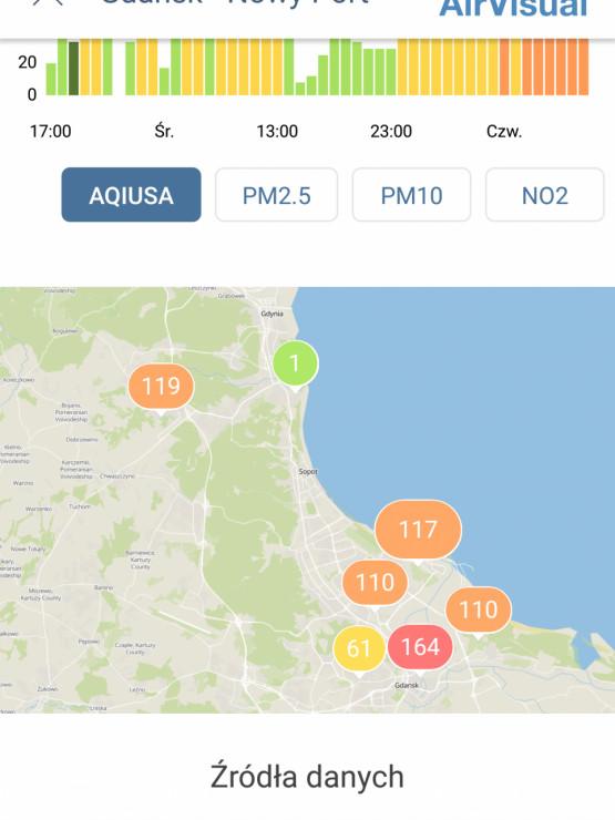 Zła jakość powietrza w Trójmieście