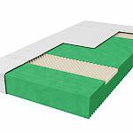 Materac ROYAL GREEN – Foam Royal