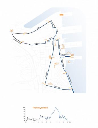 Trasa biegu głównego