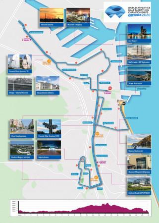 Trasa Mistrzostw Świata w Półmaratonie - Gdynia 2020
