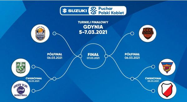 Suzuki Puchar Polski