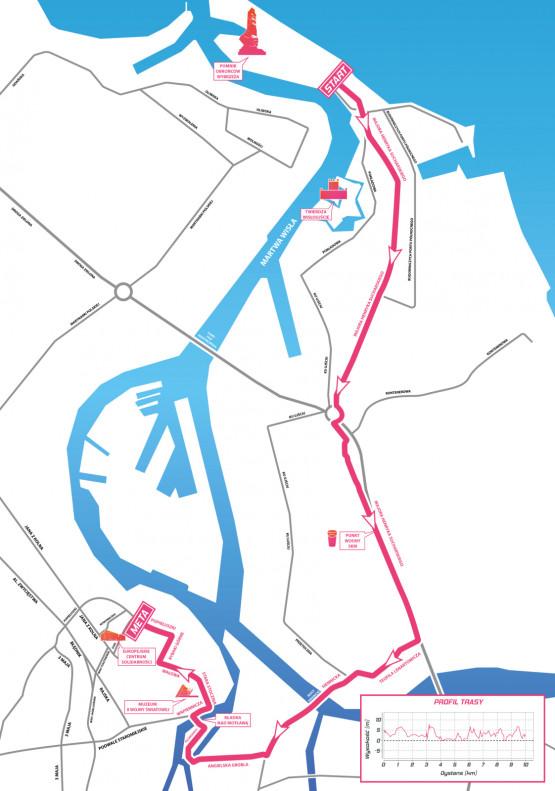 Trasa 59. Biegu Westerplatte