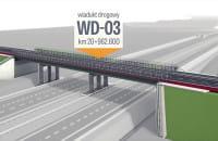 """Planowane wiadukty i mosty na budowanej ekspresowej """"siódemce"""""""