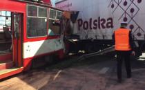 Więcej z wypadku na alei Hallera w Gdańsku