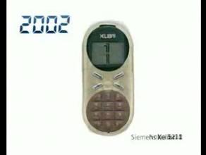 Jak zmieniały się telefony komórkowe