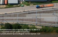 Elektryfikacja linii kolejowych do Portu Gdynia