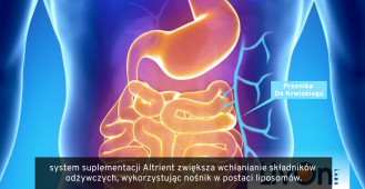 Altrient® - poznaj fenomen liposomu LivOn Labs™