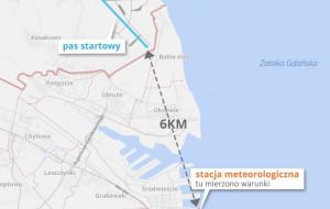 Profesor klimatolog: zmanipulowano dane pogodowe na temat lotniska w Gdyni