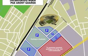 Czego jeszcze nie wiemy o Euro 2012 w Gdańsku?