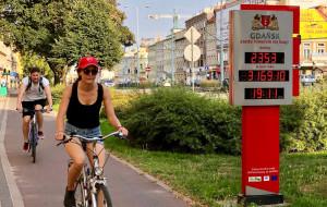 W Gdańsku rowerzystów przybywa powoli