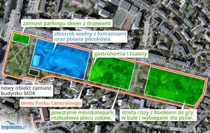 Budowa Parku Centralnego w Gdyni oczyma czytelnika
