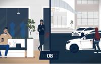 Jak uniemożliwić kradzież auta