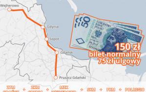 Wspólny bilet za 150 zł od 1 lipca: nowe szczegóły