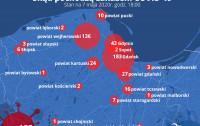 Raport sanepidu. 7.05.2020