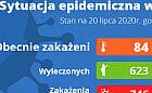 Raport sanepidu. 20.07.2020. Bez zachorowań w Trójmieście