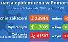 Raport sanepidu. 17.11.2020 (wtorek)