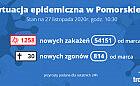 Raport sanepidu. 27.11.2020 (piątek)