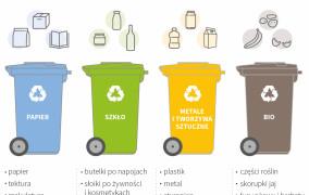 Będą zmiany w segregacji odpadów