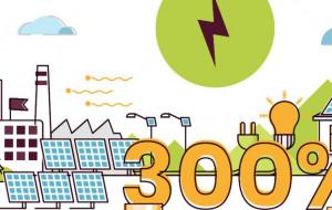 Pokażmy siłę inwestorów Energa