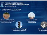 Rząd ogłasza program przebudowy dróg krajowych