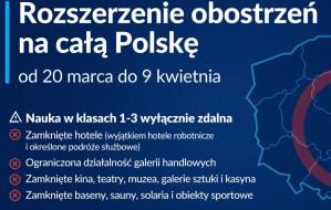 Lockdown w całej Polsce od 20 marca do 9 kwietnia