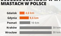 Niecały kilometr nowych buspasów w Gdańsku