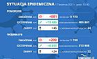 Koronawirus raport zakażeń.  17.04.2021 (sobota)