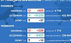 Koronawirus raport zakażeń 21.04.2021 (środa)