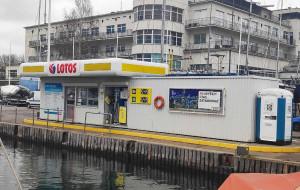 Nadwodne stacje paliw sieci Lotos