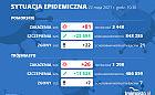 Koronawirus raport zakażeń. 22.05.2021 (sobota)