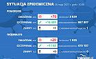 Koronawirus raport zakażeń. 26.05.2021 (środa)