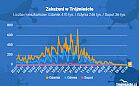 Koronawirus raport zakażeń. 2.06.2021 (środa)