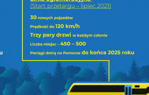 44 elektryczne pociągi dla aglomeracji i PKM za 3-4 lata