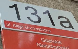 Co z tą Grunwaldzką? To aleja czy ulica?