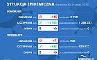 Koronawirus raport zakażeń 3.09.2021 (piątek)
