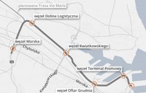 Droga Czerwona: projekt utknął w miejscu. Ministerstwo analizuje koncepcję