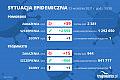 Koronawirus raport zakażeń 23.09.2021 (czwartek)
