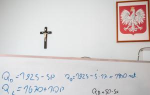 Ilu uczniów w Trójmieście chodzi na religię i etykę?