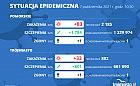 Koronawirus raport zakażeń 7.10.2021 (czwartek)