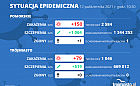 Koronawirus raport zakażeń 12.10.2021 (wtorek)