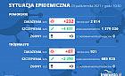 Koronawirus raport zakażeń 23.10.2021 (sobota)