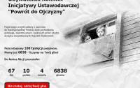 Jakub Płażyński zabiega o ustawę ojca