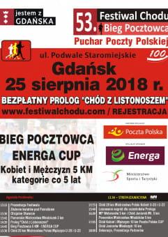 53.Festiwalu Chodu i Biegu Pocztowca - Puchar Poczty Polskiej