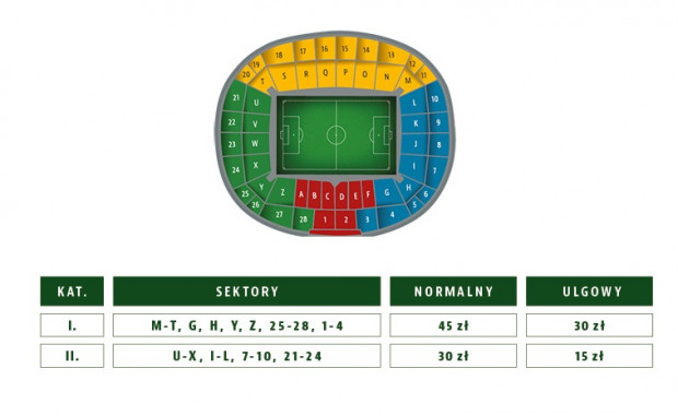 bilet Lechia Gdańsk