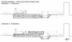 Wstępna koncepcja budowy stacji Gdynia - Karwiny. Przekrój.