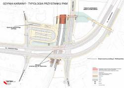 Wstępna koncepcja stacji Gdynia - Karwiny. Rzut z góry.